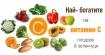 Витамин С – плодове и зеленчуци с най-високи концентрации (рецепта)
